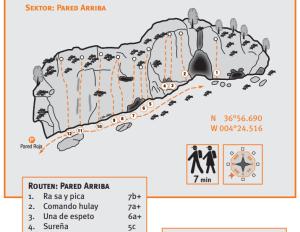 roca espana_sektoren